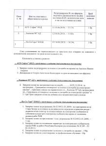 Protokol2_2